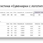 Раскрутка и продвижение сайта в Томске