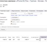 Продвижение контекстная реклама в Ростове-на-Дону
