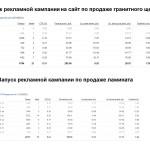 Продвижение сайтов цены в Тюмени